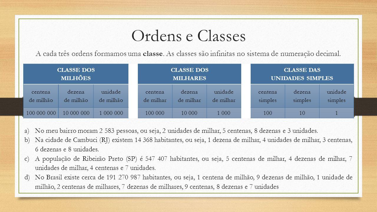 Ordens e Classes A cada três ordens formamos uma classe. As classes são infinitas no sistema de numeração decimal. CLASSE DOS MILHÕES CLASSE DOS MILHA
