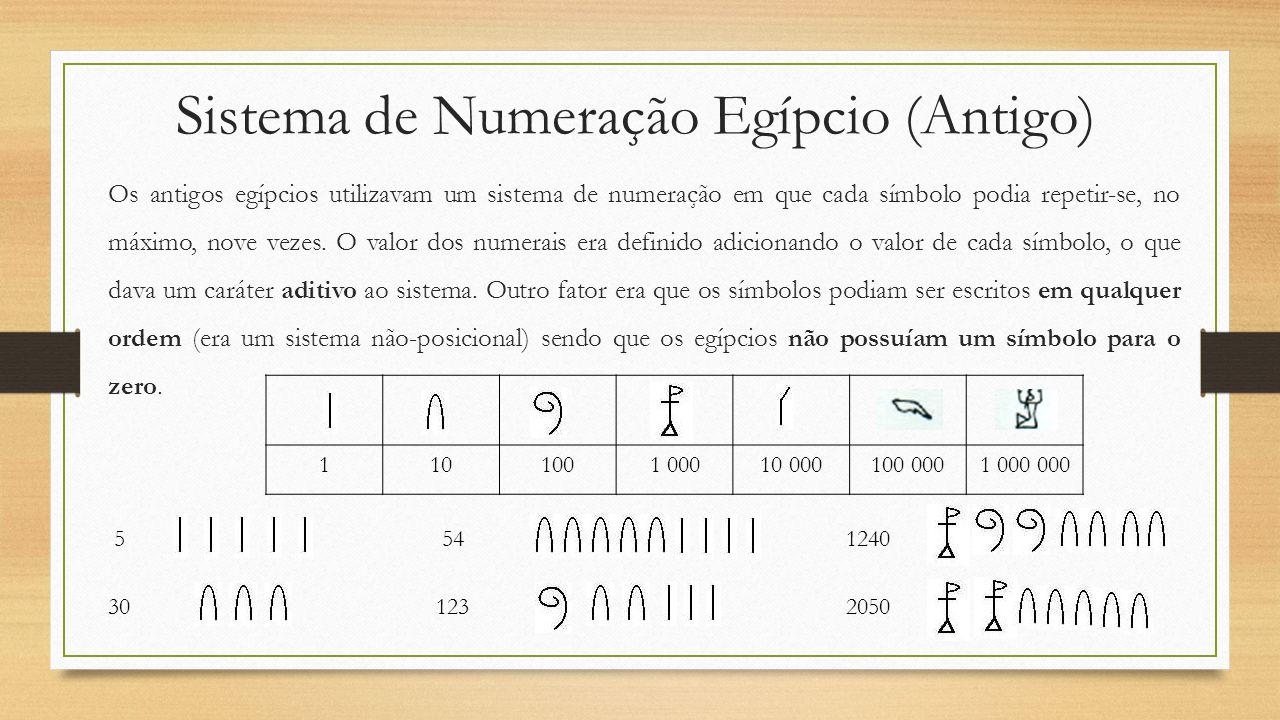 Sistema de Numeração Egípcio (Antigo) Os antigos egípcios utilizavam um sistema de numeração em que cada símbolo podia repetir-se, no máximo, nove vezes.