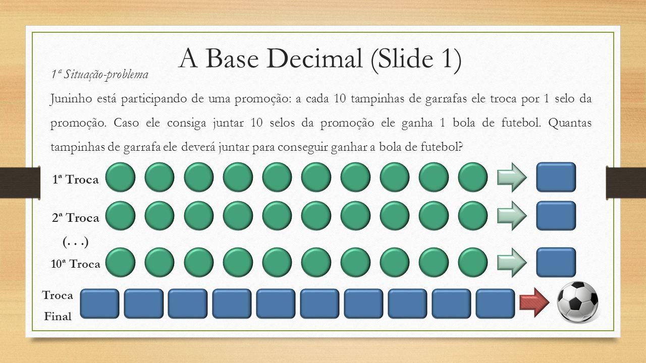 A Base Decimal (Slide 1) 1ª Situação-problema Juninho está participando de uma promoção: a cada 10 tampinhas de garrafas ele troca por 1 selo da promoção.