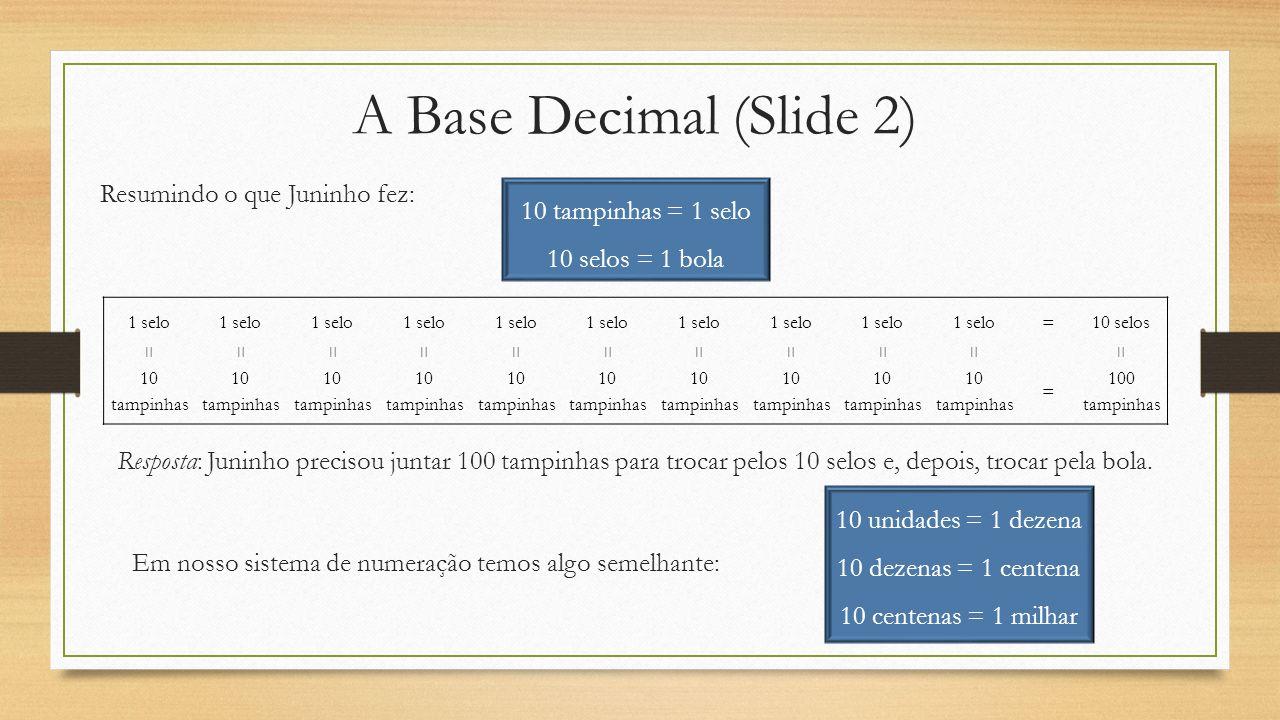 A Base Decimal (Slide 2) Resumindo o que Juninho fez: 10 tampinhas = 1 selo 10 selos = 1 bola 1 selo =10 selos ========== = 10 tampinhas = 100 tampinhas Resposta: Juninho precisou juntar 100 tampinhas para trocar pelos 10 selos e, depois, trocar pela bola.