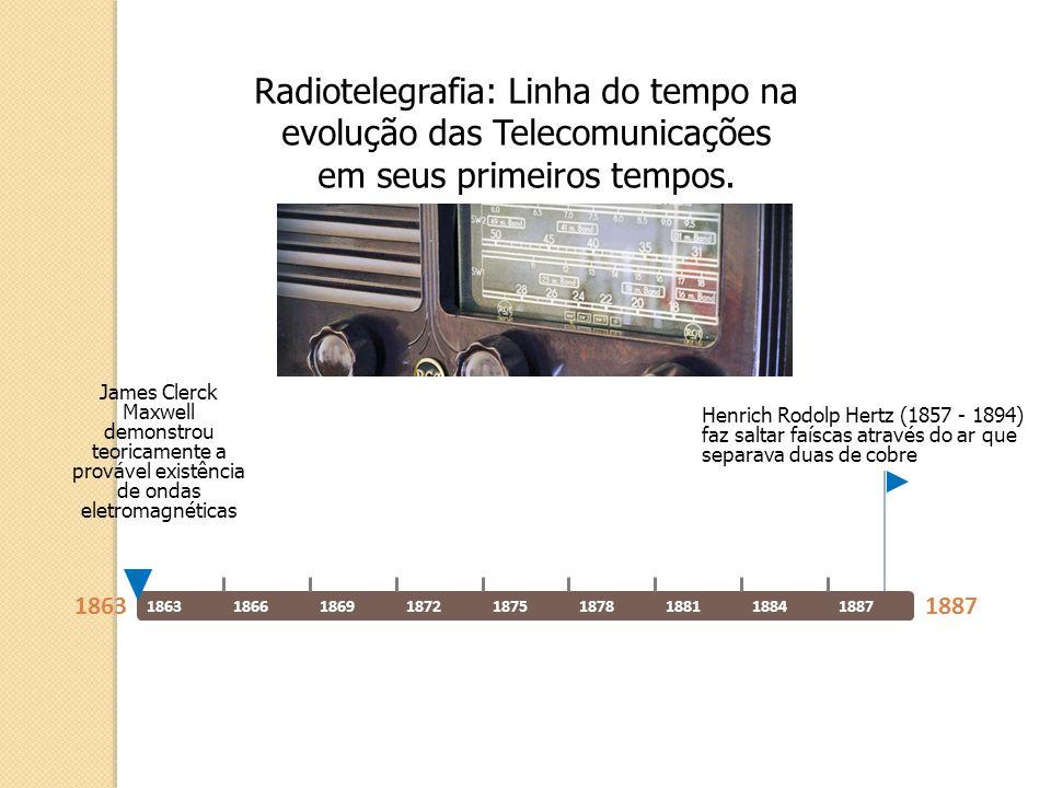 1889189018911892189318941895 Oliver Lodge e Ernest Branly inventam o coesor , um receptor de onda hertziana que melhorava a detecção Guglielmo Marconi mensagens através do canal em que está instalado para a França Réplica do coesor originalmente inventado por E.