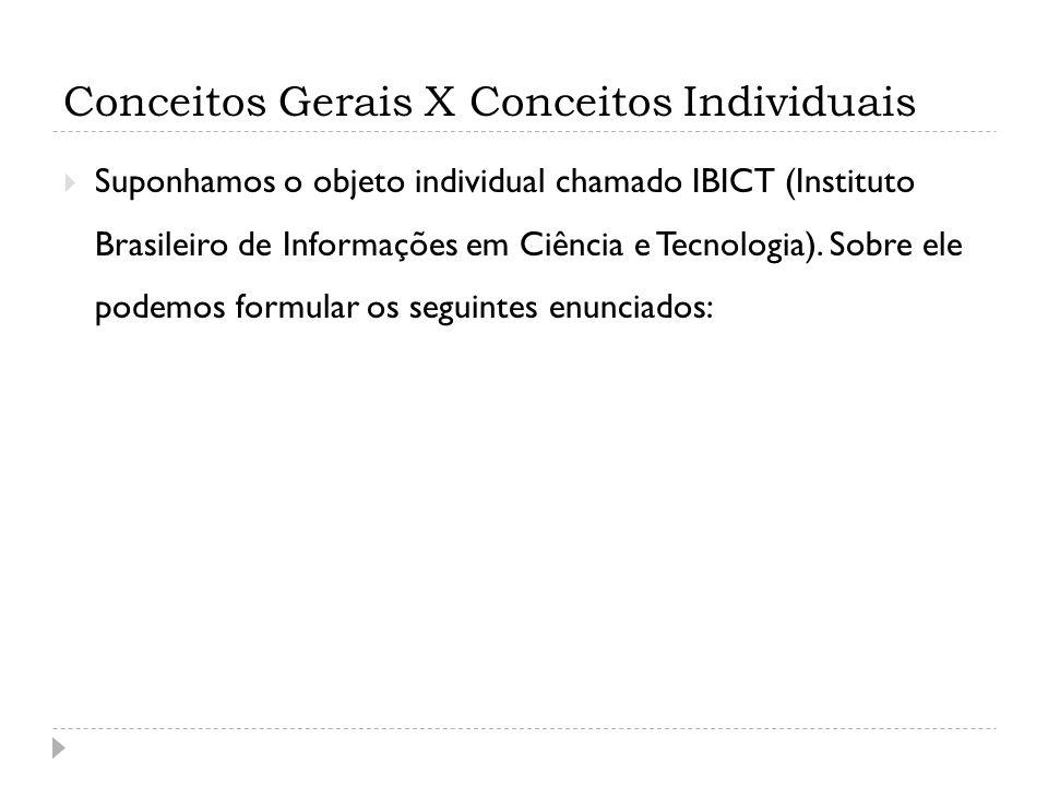 Conceitos Gerais X Conceitos Individuais Suponhamos o objeto individual chamado IBICT (Instituto Brasileiro de Informações em Ciência e Tecnologia). S