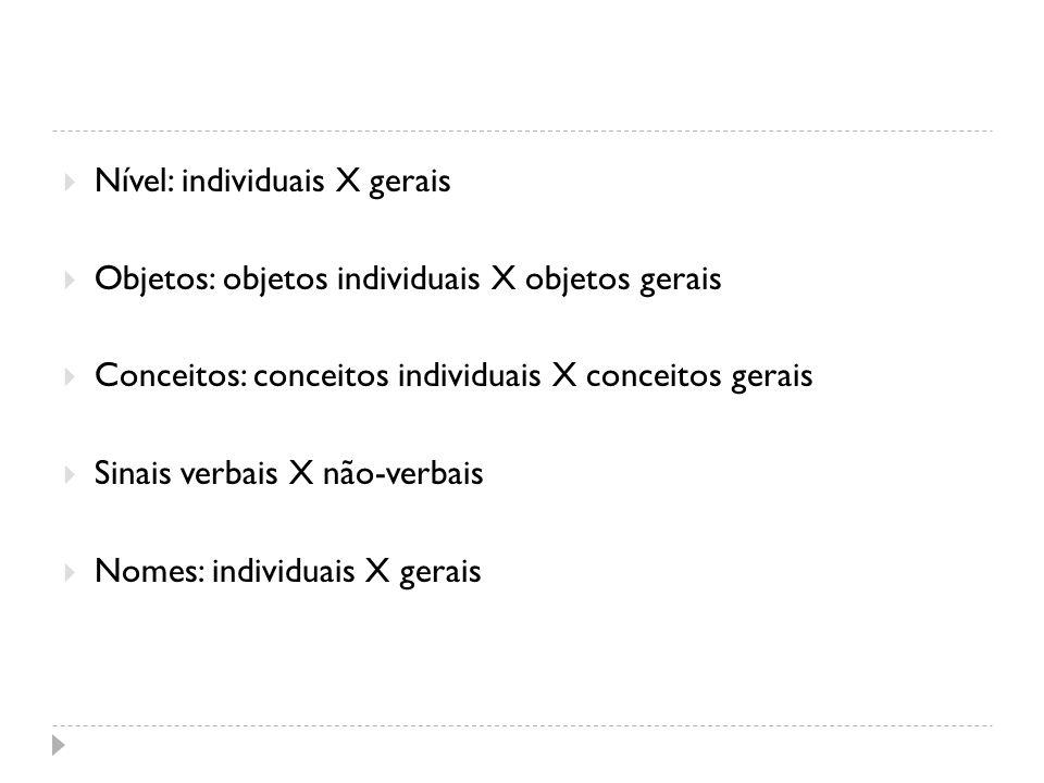 Nível: individuais X gerais Objetos: objetos individuais X objetos gerais Conceitos: conceitos individuais X conceitos gerais Sinais verbais X não-ver