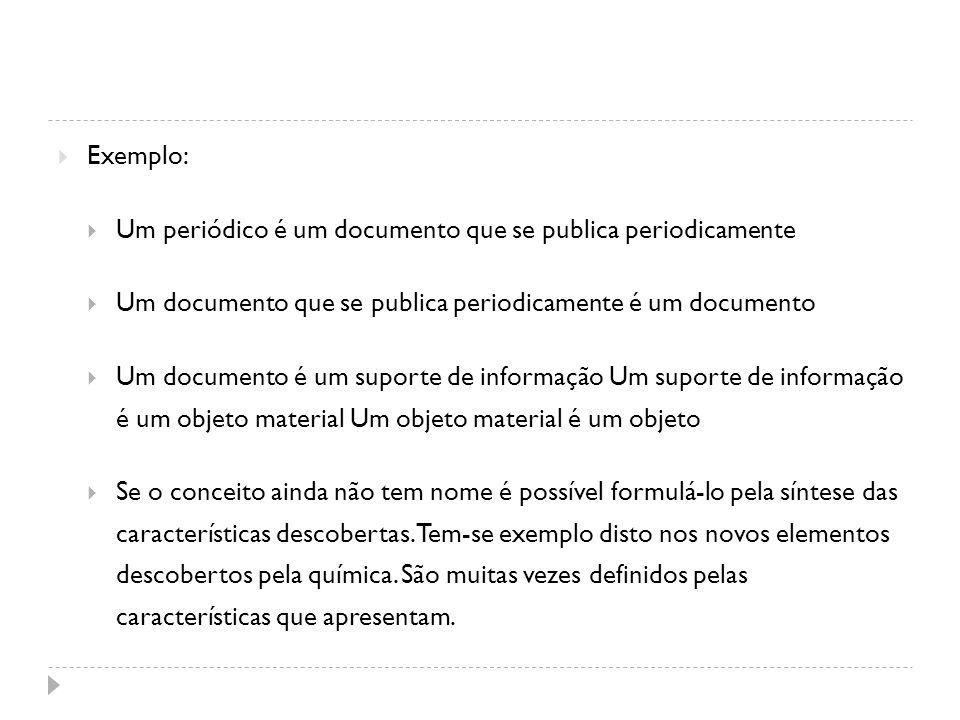 Exemplo: Um periódico é um documento que se publica periodicamente Um documento que se publica periodicamente é um documento Um documento é um suporte