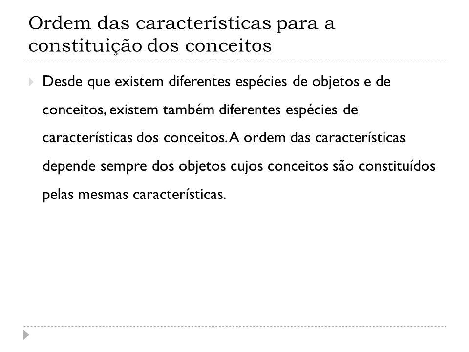 Ordem das características para a constituição dos conceitos Desde que existem diferentes espécies de objetos e de conceitos, existem também diferentes