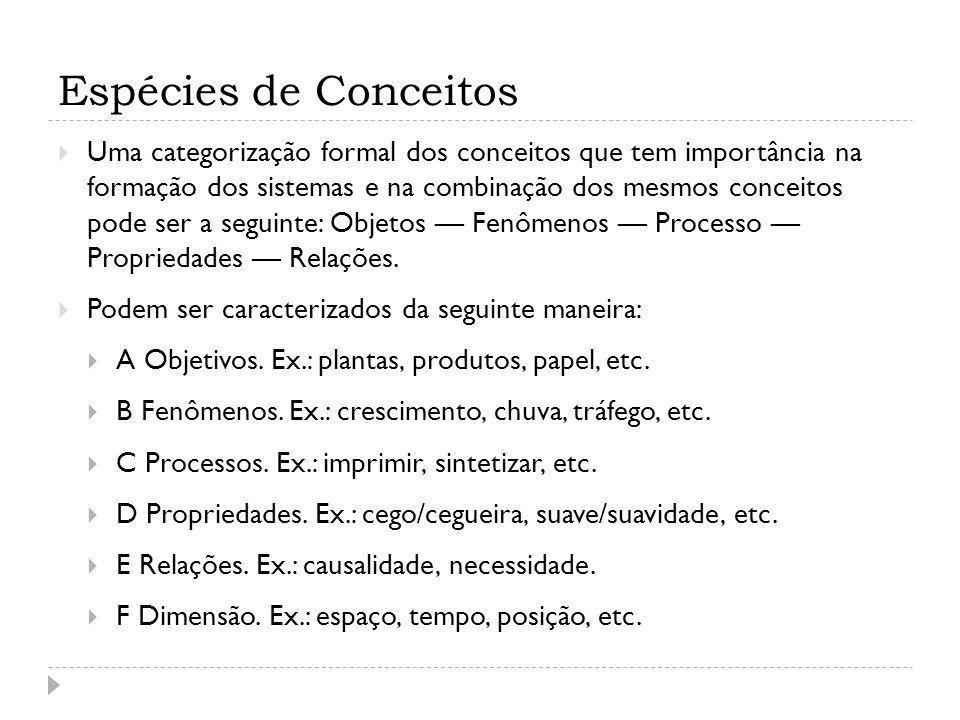 Espécies de Conceitos Uma categorização formal dos conceitos que tem importância na formação dos sistemas e na combinação dos mesmos conceitos pode se