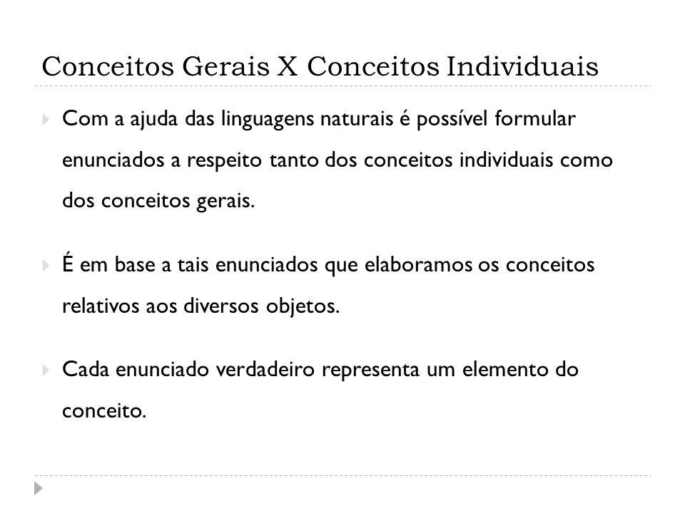 Conceitos Gerais X Conceitos Individuais Com a ajuda das linguagens naturais é possível formular enunciados a respeito tanto dos conceitos individuais