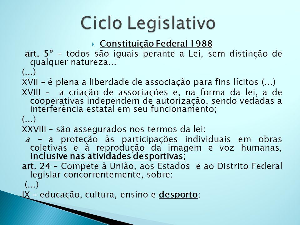 Constituição Federal 1988 art. 5º - todos são iguais perante a Lei, sem distinção de qualquer natureza... (...) XVII – é plena a liberdade de associaç