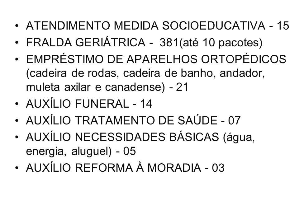 ATENDIMENTO MEDIDA SOCIOEDUCATIVA - 15 FRALDA GERIÁTRICA - 381(até 10 pacotes) EMPRÉSTIMO DE APARELHOS ORTOPÉDICOS (cadeira de rodas, cadeira de banho