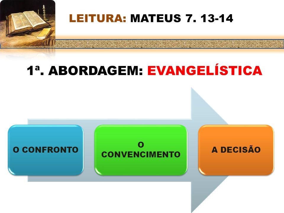 LEITURA: MATEUS 7. 13-14 1ª. ABORDAGEM: EVANGELÍSTICA O CONFRONTO O CONVENCIMENTO A DECISÃO