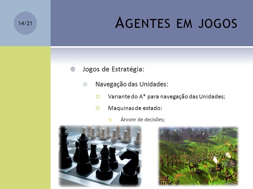 A GENTES EM JOGOS Jogos de Estratégia: Navegação das Unidades: Variante do A* para navegação das Unidades; Maquinas de estado: Árvore de decisões; 14/