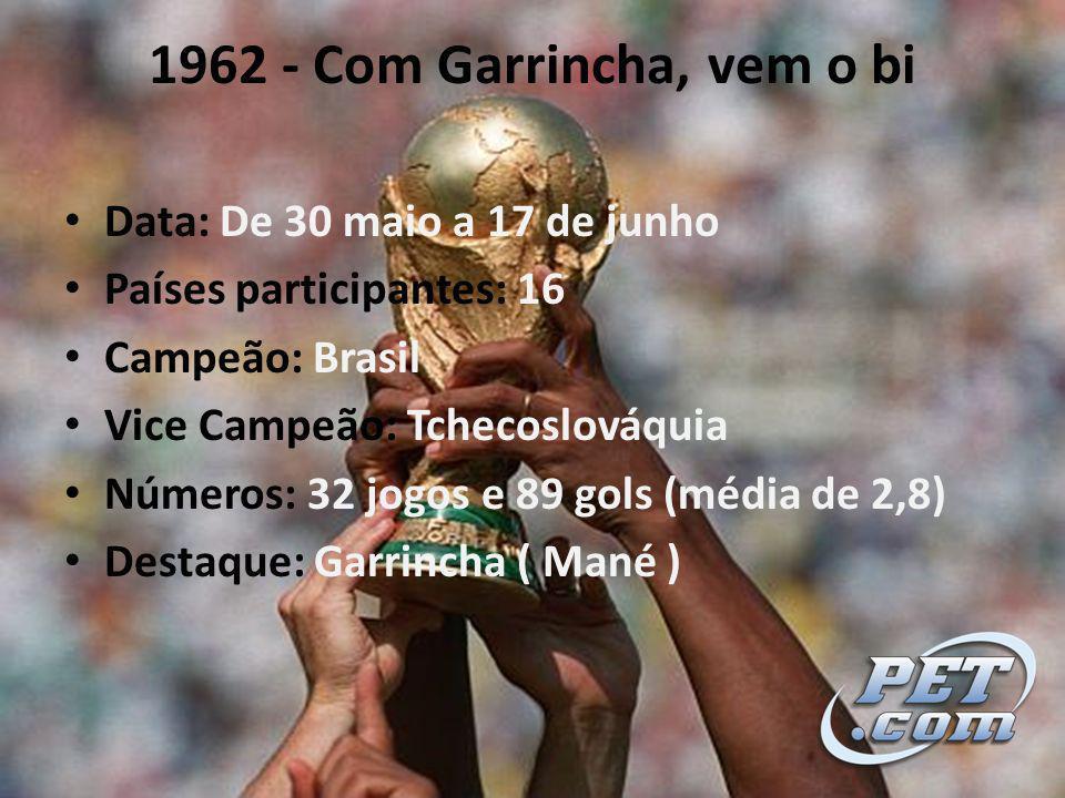 1962 - Com Garrincha, vem o bi Data: De 30 maio a 17 de junho Países participantes: 16 Campeão: Brasil Vice Campeão: Tchecoslováquia Números: 32 jogos e 89 gols (média de 2,8) Destaque: Garrincha ( Mané )