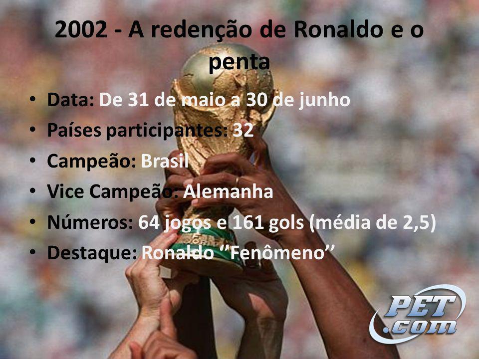 2002 - A redenção de Ronaldo e o penta Data: De 31 de maio a 30 de junho Países participantes: 32 Campeão: Brasil Vice Campeão: Alemanha Números: 64 jogos e 161 gols (média de 2,5) Destaque: Ronaldo Fenômeno