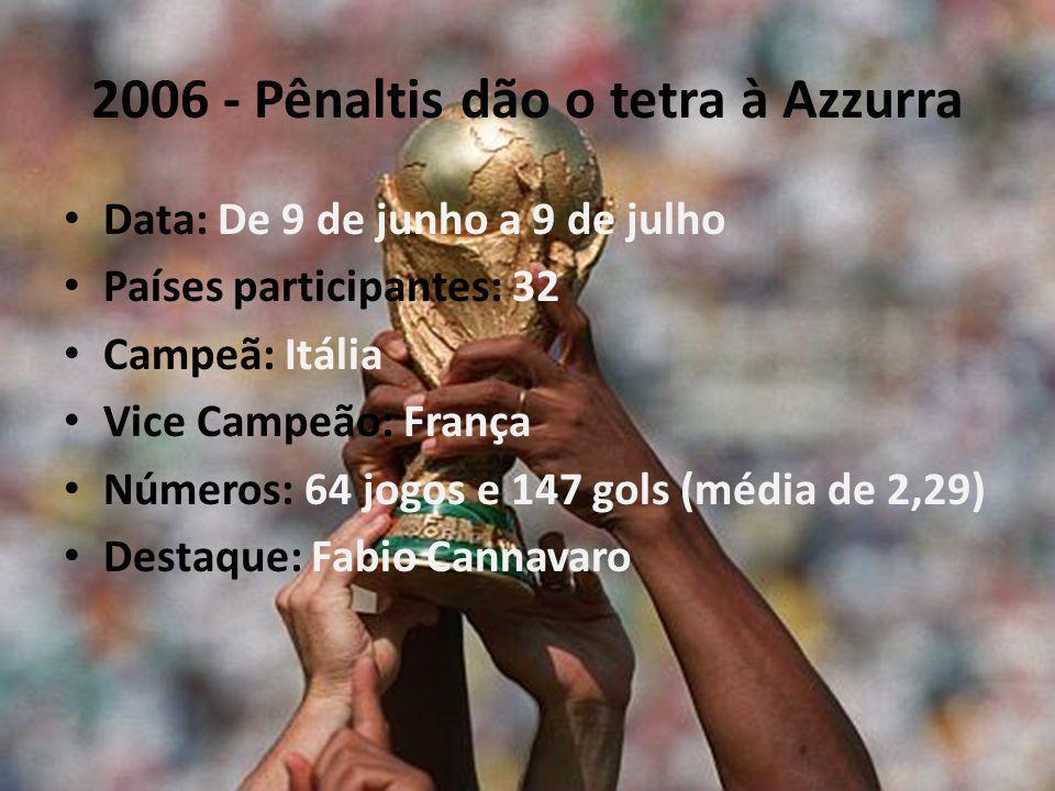 2006 - Pênaltis dão o tetra à Azzurra Data: De 9 de junho a 9 de julho Países participantes: 32 Campeã: Itália Vice Campeão: França Números: 64 jogos e 147 gols (média de 2,29) Destaque: Fabio Cannavaro