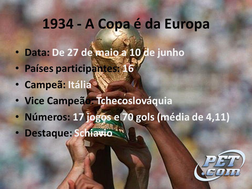 1934 - A Copa é da Europa Data: De 27 de maio a 10 de junho Países participantes: 16 Campeã: Itália Vice Campeão: Tchecoslováquia Números: 17 jogos e 70 gols (média de 4,11) Destaque: Schiavio