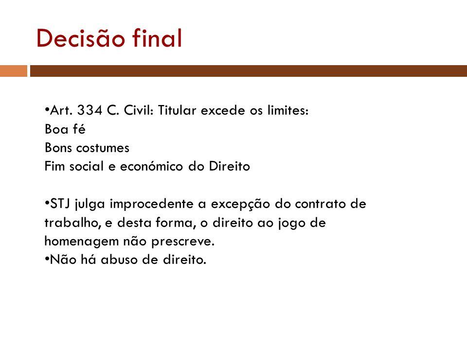 Decisão final Art. 334 C. Civil: Titular excede os limites: Boa fé Bons costumes Fim social e económico do Direito STJ julga improcedente a excepção d