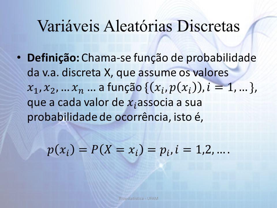 Variáveis Aleatórias Contínuas Bioestatística - UFAM
