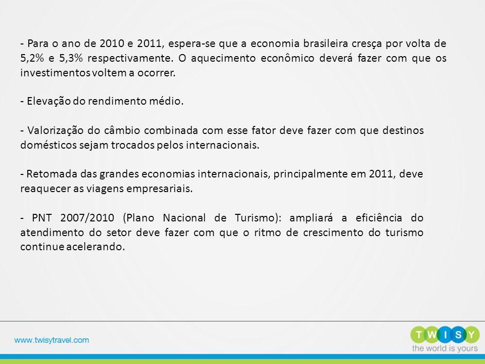 - Para o ano de 2010 e 2011, espera-se que a economia brasileira cresça por volta de 5,2% e 5,3% respectivamente. O aquecimento econômico deverá fazer