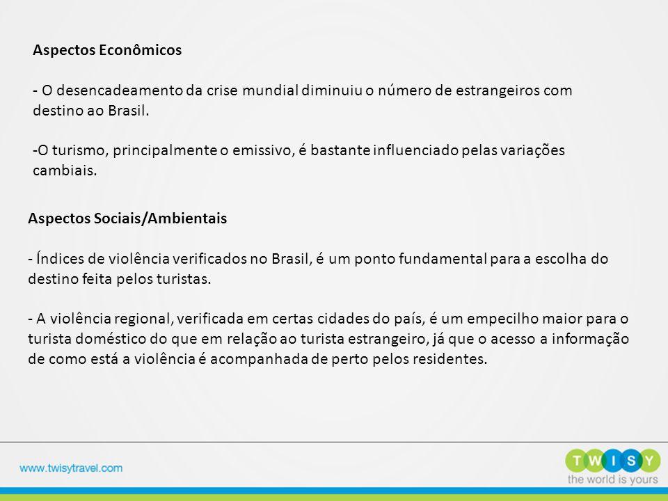 Aspectos Econômicos - O desencadeamento da crise mundial diminuiu o número de estrangeiros com destino ao Brasil. -O turismo, principalmente o emissiv