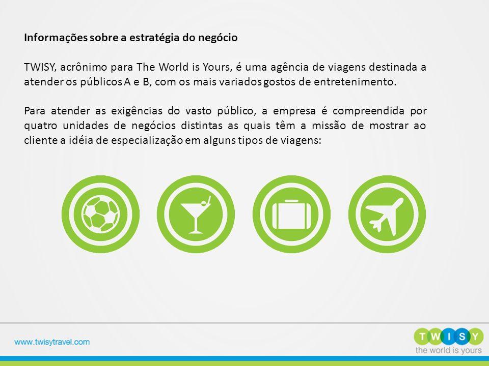 Informações sobre a estratégia do negócio TWISY, acrônimo para The World is Yours, é uma agência de viagens destinada a atender os públicos A e B, com