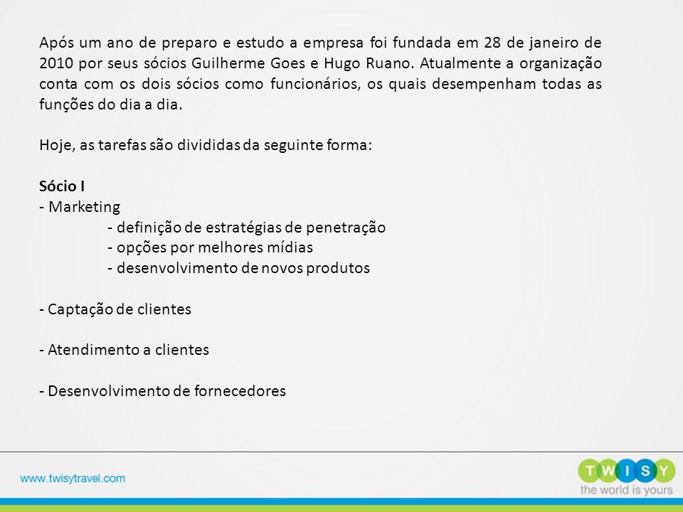 Após um ano de preparo e estudo a empresa foi fundada em 28 de janeiro de 2010 por seus sócios Guilherme Goes e Hugo Ruano. Atualmente a organização c
