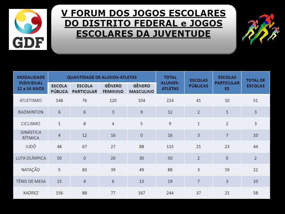 Alterações no Regulamento Técnico Específico Voleibol: 5.
