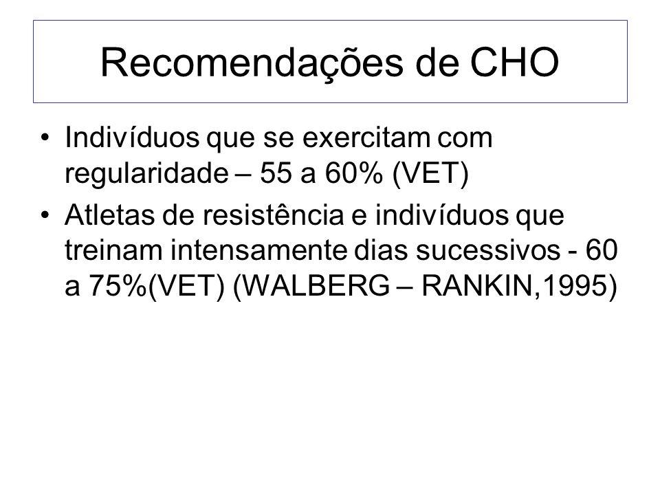 Recomendações de CHO Indivíduos que se exercitam com regularidade – 55 a 60% (VET) Atletas de resistência e indivíduos que treinam intensamente dias s