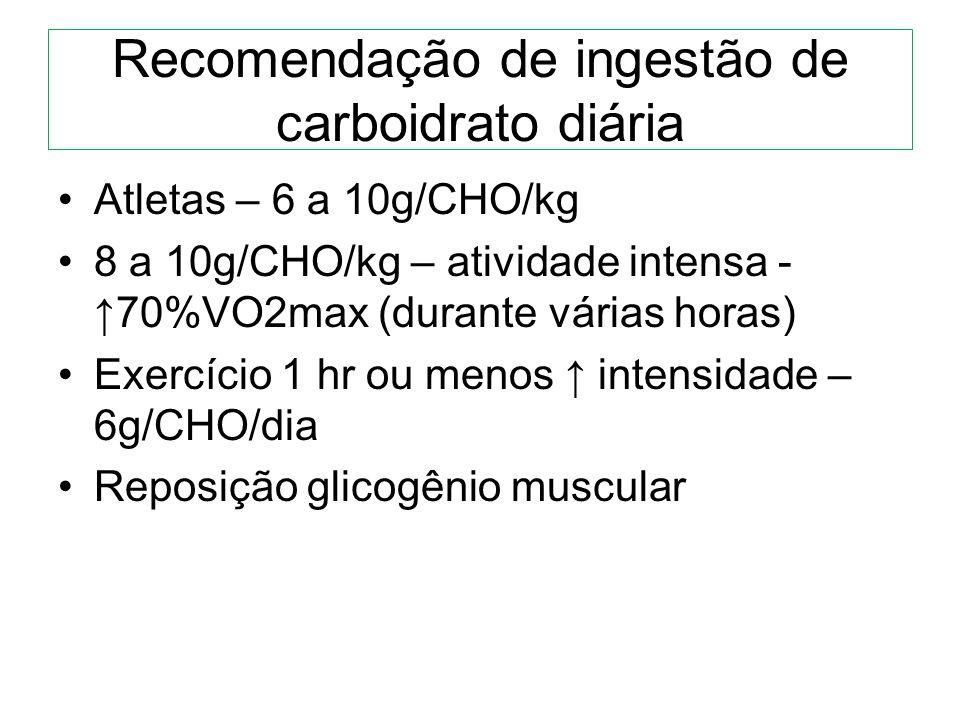 Recomendação de ingestão de carboidrato diária Atletas – 6 a 10g/CHO/kg 8 a 10g/CHO/kg – atividade intensa - 70%VO2max (durante várias horas) Exercíci