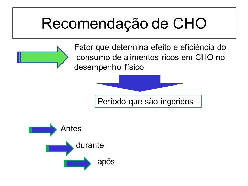 Recomendação de CHO Fator que determina efeito e eficiência do consumo de alimentos ricos em CHO no desempenho físico Período que são ingeridos Antes