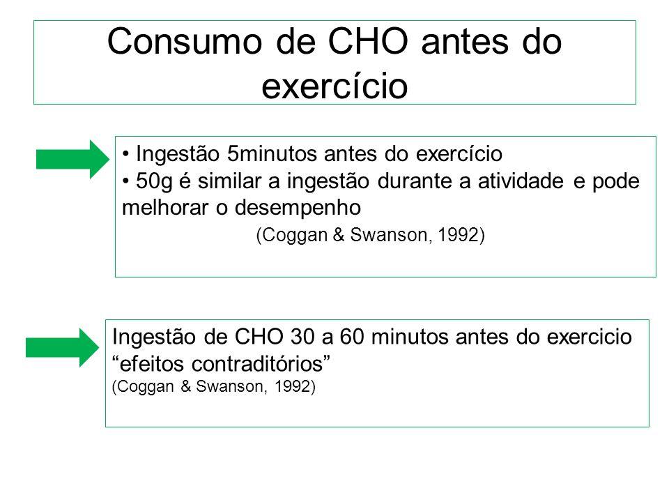 Consumo de CHO antes do exercício Ingestão 5minutos antes do exercício 50g é similar a ingestão durante a atividade e pode melhorar o desempenho (Cogg