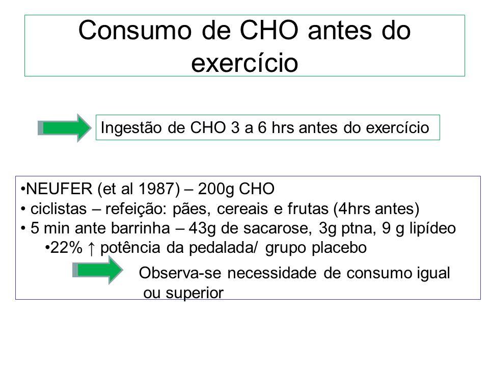 Consumo de CHO antes do exercício Ingestão de CHO 3 a 6 hrs antes do exercício NEUFER (et al 1987) – 200g CHO ciclistas – refeição: pães, cereais e fr