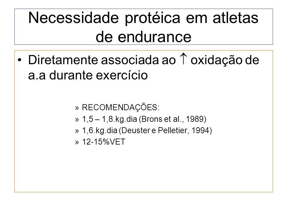 Necessidade protéica em atletas de endurance Diretamente associada ao oxidação de a.a durante exercício »RECOMENDAÇÕES: »1,5 – 1,8.kg.dia (Brons et al