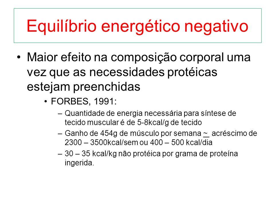 Equilíbrio energético negativo Maior efeito na composição corporal uma vez que as necessidades protéicas estejam preenchidas FORBES, 1991: –Quantidade