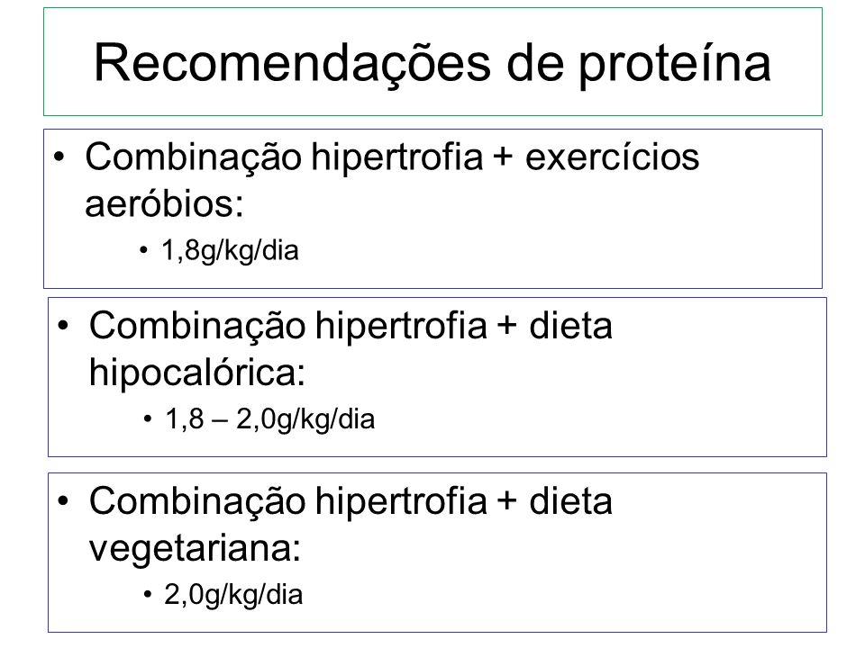 Combinação hipertrofia + exercícios aeróbios: 1,8g/kg/dia Recomendações de proteína Combinação hipertrofia + dieta hipocalórica: 1,8 – 2,0g/kg/dia Com