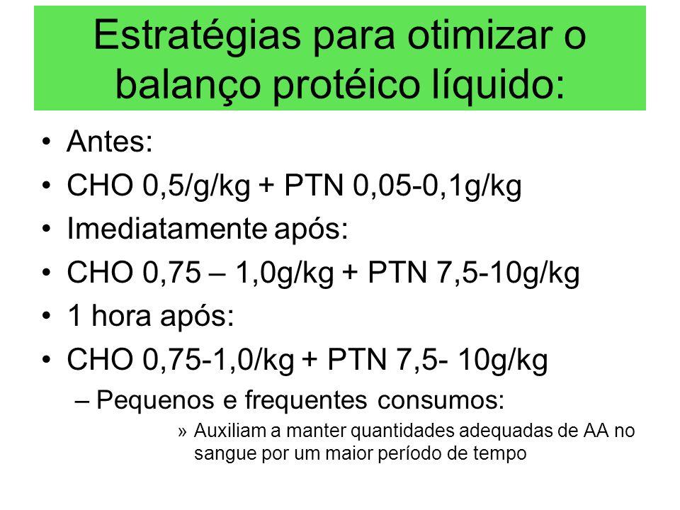 Estratégias para otimizar o balanço protéico líquido: Antes: CHO 0,5/g/kg + PTN 0,05-0,1g/kg Imediatamente após: CHO 0,75 – 1,0g/kg + PTN 7,5-10g/kg 1