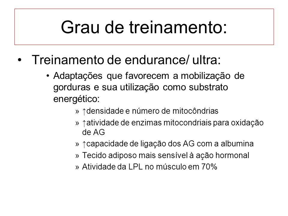 Grau de treinamento: Treinamento de endurance/ ultra: Adaptações que favorecem a mobilização de gorduras e sua utilização como substrato energético: »