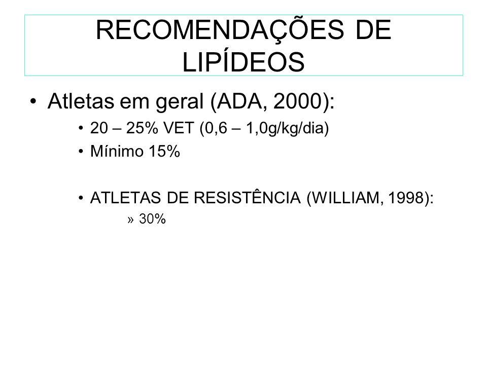 RECOMENDAÇÕES DE LIPÍDEOS Atletas em geral (ADA, 2000): 20 – 25% VET (0,6 – 1,0g/kg/dia) Mínimo 15% ATLETAS DE RESISTÊNCIA (WILLIAM, 1998): »30%