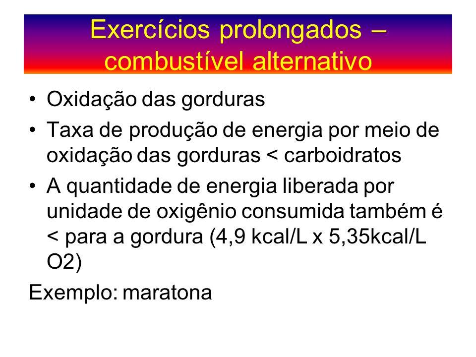 Intensidade/ duração do exercício: DuraçãoPrincipal contribuição como fonte energética Intensidade<90 – 120 minutos> 90-120 minutos < 60% VO2maxTG do tecido adiposo e intramuscular TG do tecido adiposo >60% - 70%VO2maxGlicogênio muscular e glicose sanguínea Glicogênio muscular e glicose sanguínea (fadiga eminente)