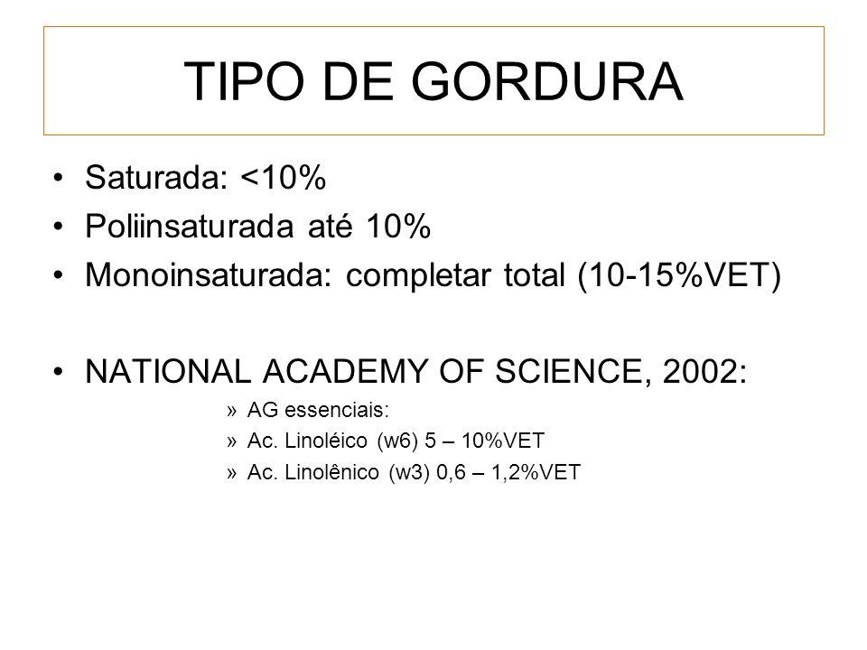 TIPO DE GORDURA Saturada: <10% Poliinsaturada até 10% Monoinsaturada: completar total (10-15%VET) NATIONAL ACADEMY OF SCIENCE, 2002: »AG essenciais: »