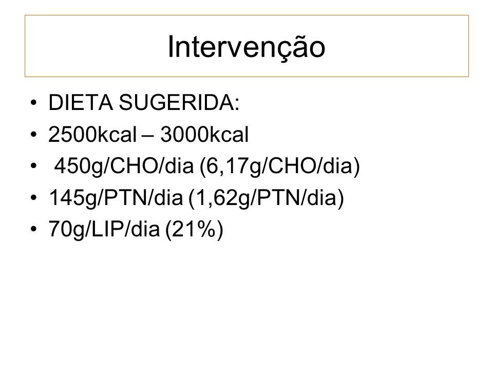 Intervenção DIETA SUGERIDA: 2500kcal – 3000kcal 450g/CHO/dia (6,17g/CHO/dia) 145g/PTN/dia (1,62g/PTN/dia) 70g/LIP/dia (21%)