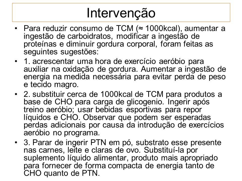 Intervenção Para reduzir consumo de TCM ( 1000kcal), aumentar a ingestão de carboidratos, modificar a ingestão de proteínas e diminuir gordura corpora