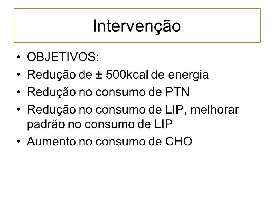 Intervenção OBJETIVOS: Redução de ± 500kcal de energia Redução no consumo de PTN Redução no consumo de LIP, melhorar padrão no consumo de LIP Aumento