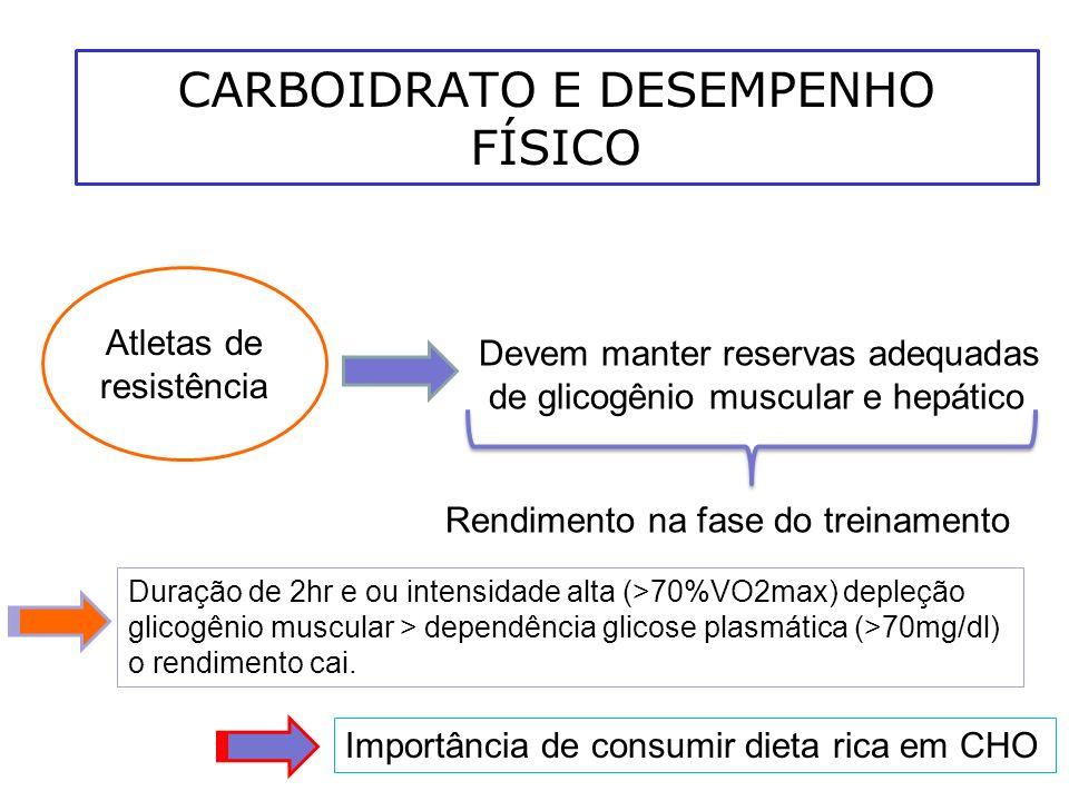 - Adultos (20-41anos) - Suplemento (10gPTN, 8g CHO, 3g LIP) imediatamente ou 3h após exercício de força moderado-intenso Consumo imediatamente pós- esforço: - > síntese protéica muscular e corporal total do que ingestão 3h depois (Levenhagen et al., 2001)