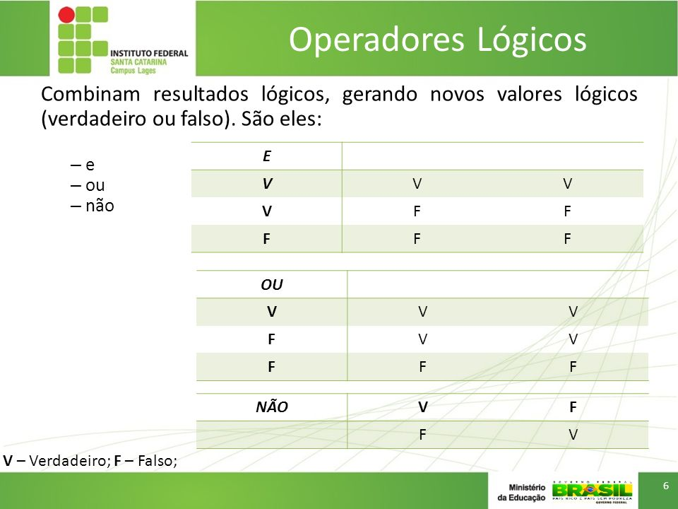 Operadores Lógicos Combinam resultados lógicos, gerando novos valores lógicos (verdadeiro ou falso). São eles: – e – ou – não 6 E VVV VFF FFF OU VVV F