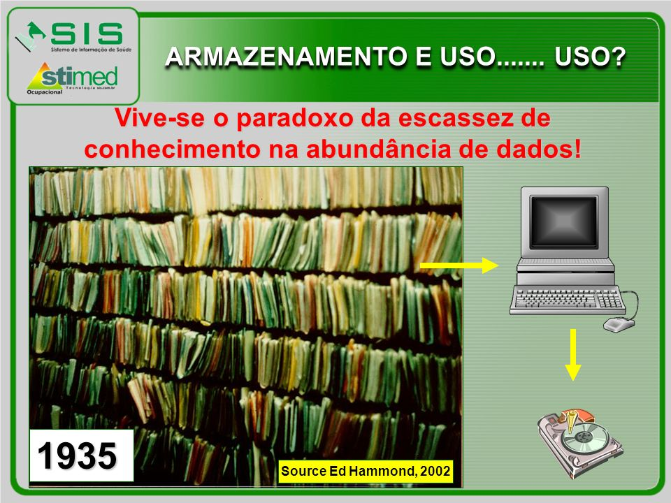 1935 Source Ed Hammond, 2002 ARMAZENAMENTO E USO.......