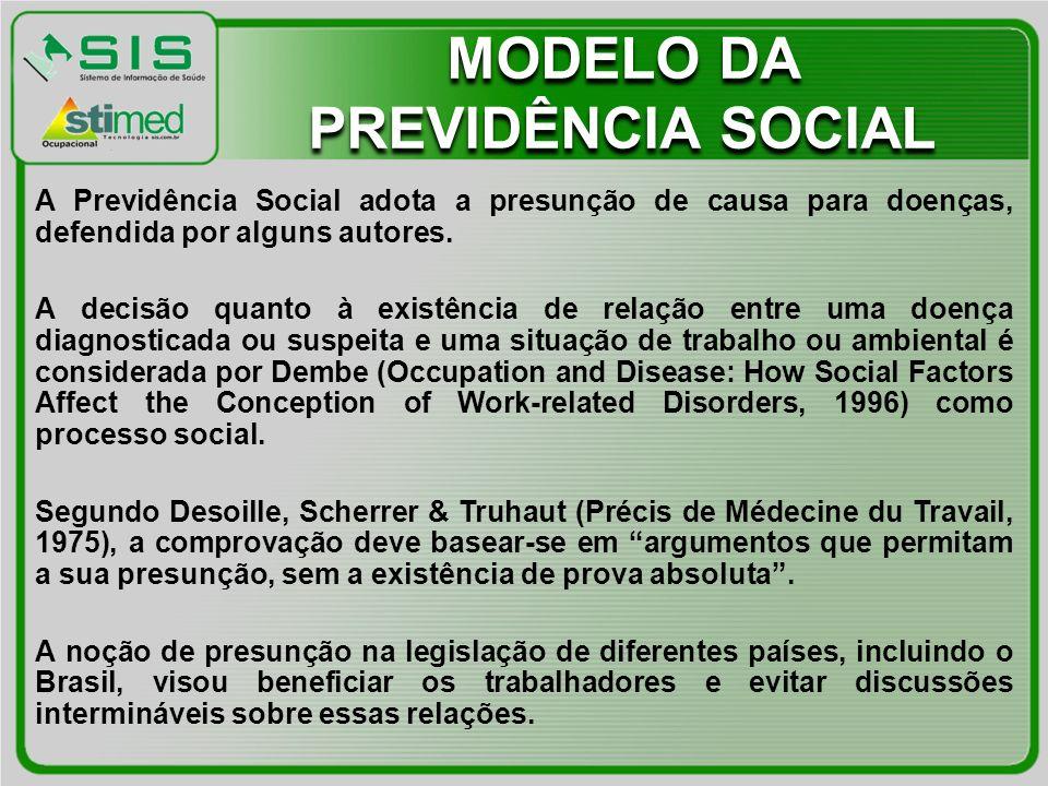 MODELO DA PREVIDÊNCIA SOCIAL A Previdência Social adota a presunção de causa para doenças, defendida por alguns autores. A decisão quanto à existência