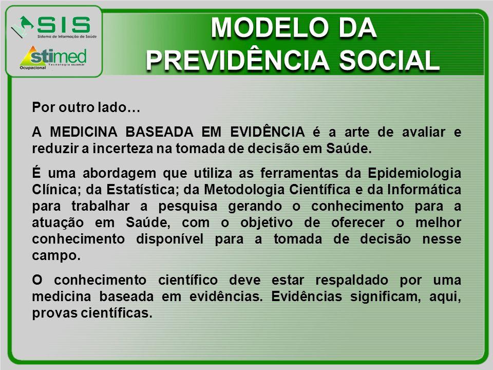 MODELO DA PREVIDÊNCIA SOCIAL Por outro lado… A MEDICINA BASEADA EM EVIDÊNCIA é a arte de avaliar e reduzir a incerteza na tomada de decisão em Saúde.