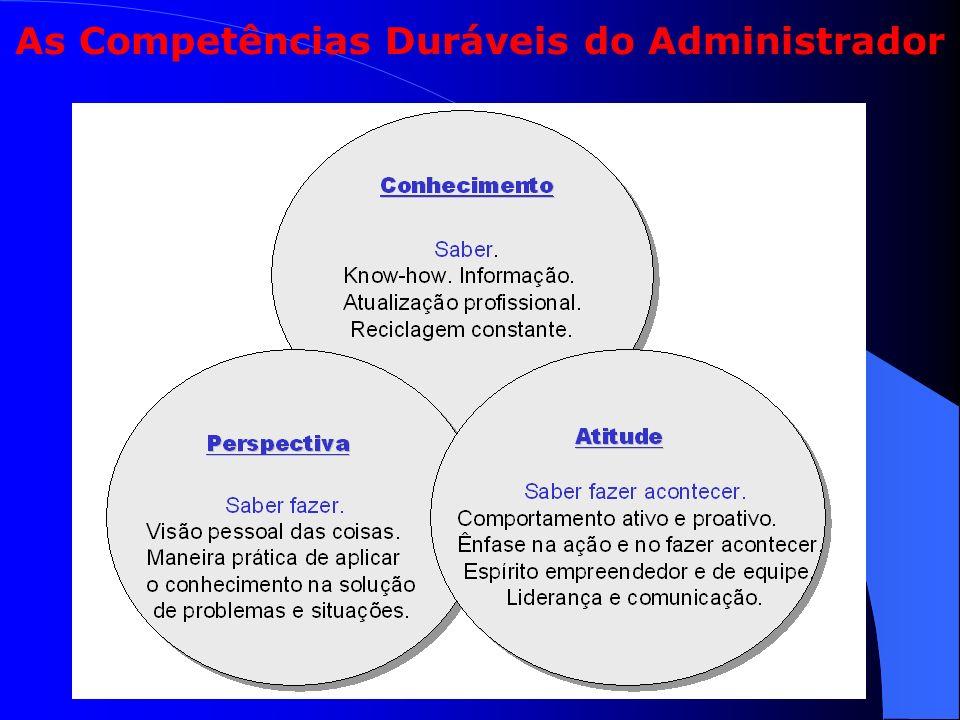 As Competências Duráveis do Administrador
