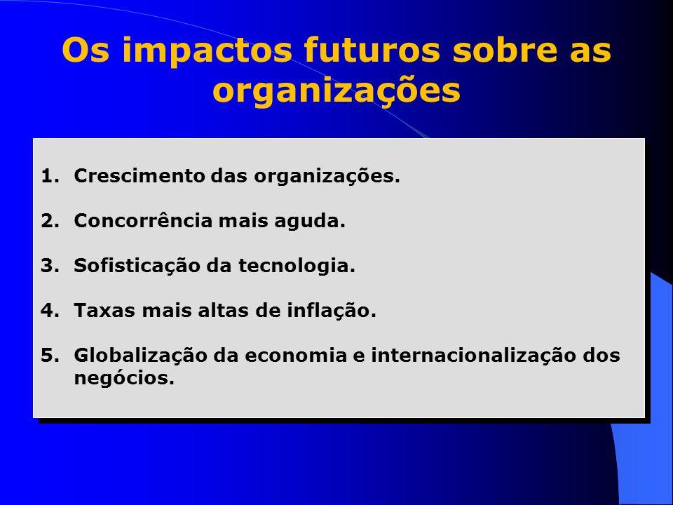 Os impactos futuros sobre as organizações 1.Crescimento das organizações. 2.Concorrência mais aguda. 3.Sofisticação da tecnologia. 4.Taxas mais altas