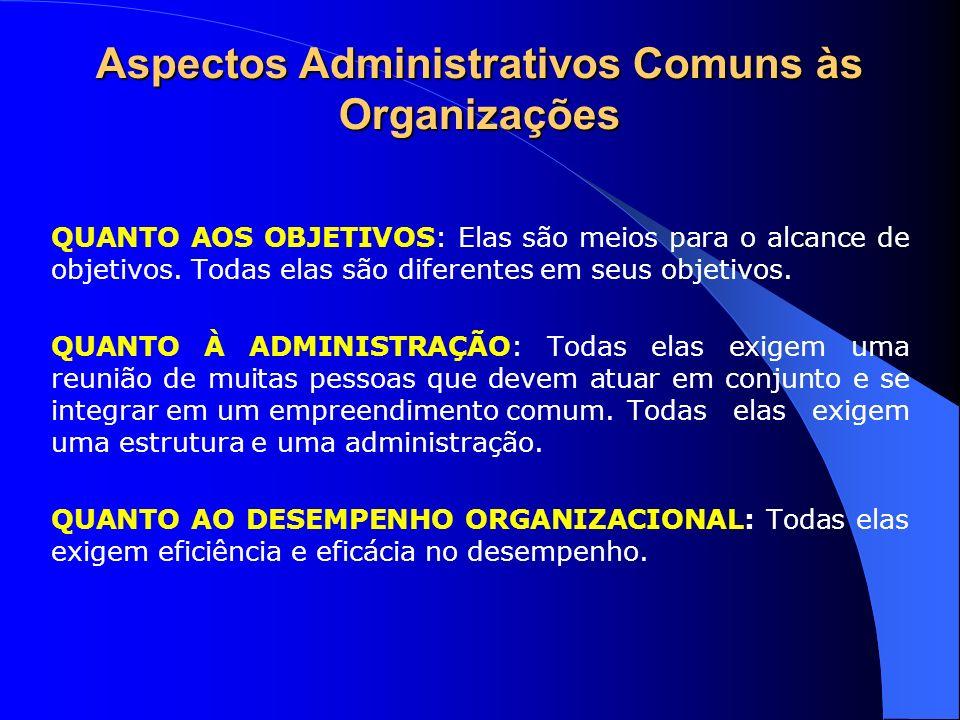 Aspectos Administrativos Comuns às Organizações QUANTO AOS OBJETIVOS: Elas são meios para o alcance de objetivos. Todas elas são diferentes em seus ob